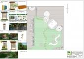 Wizualizacje ogródków przy PS nr 7.